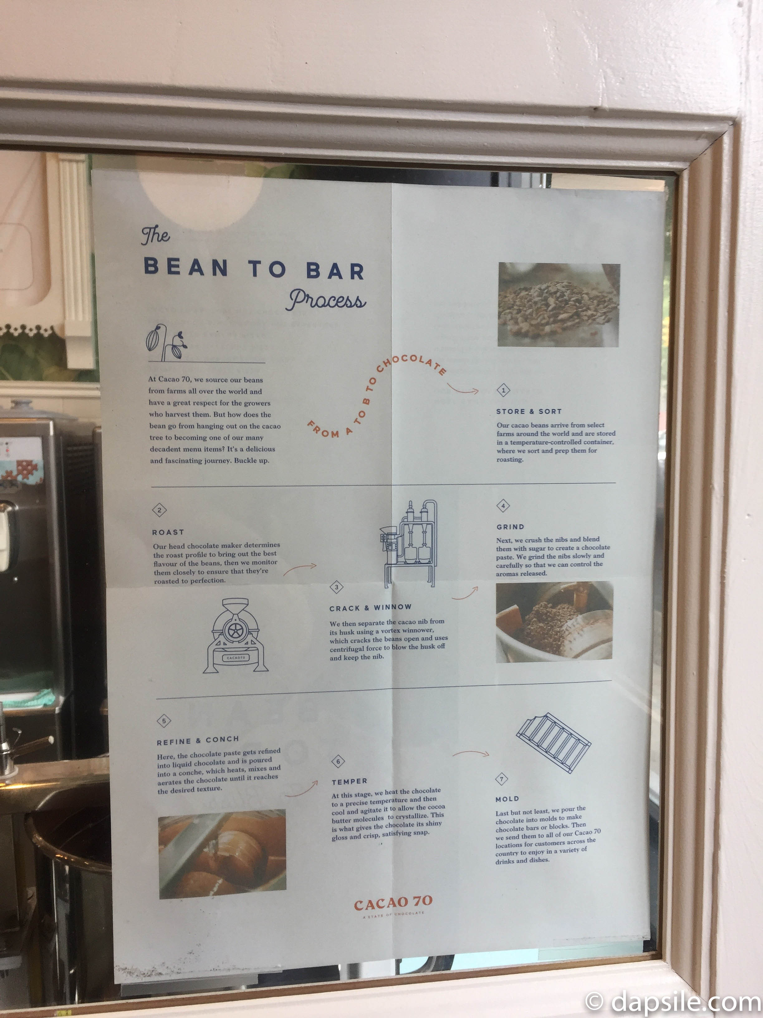 sheet explaining Cacao 70 Chocolate Process from bean to bar